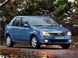 Renault ???????�???�?� ?�?�???� ???� Logan ?????�???�?????�?�???? ?????????�?�??????
