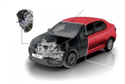 Renault назвала цены на самые мощные Logan и Sandero